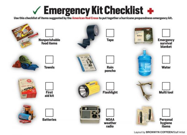 Emergency Kit Checklist with Items Listed Below